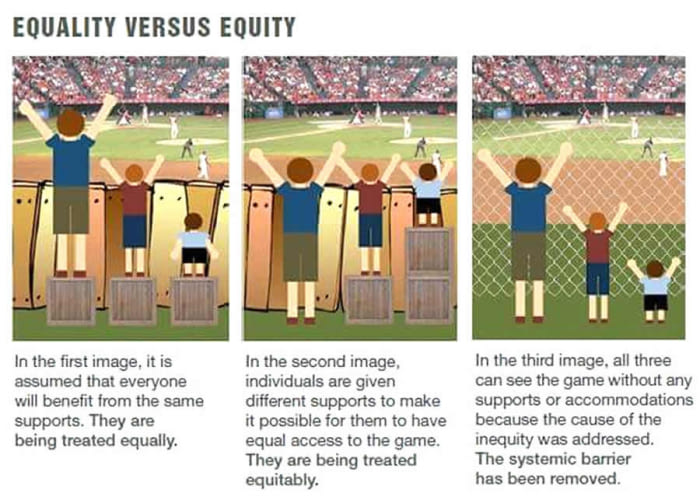 Equity-Equality.Explained.jpg